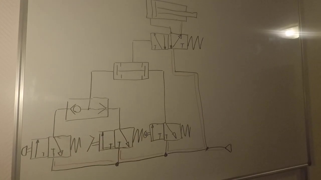 pneumatik schaltplan nr 3 schnell einfach erkl rt. Black Bedroom Furniture Sets. Home Design Ideas
