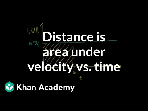 Why distance is area under velocity-time line | Physics | Kh
