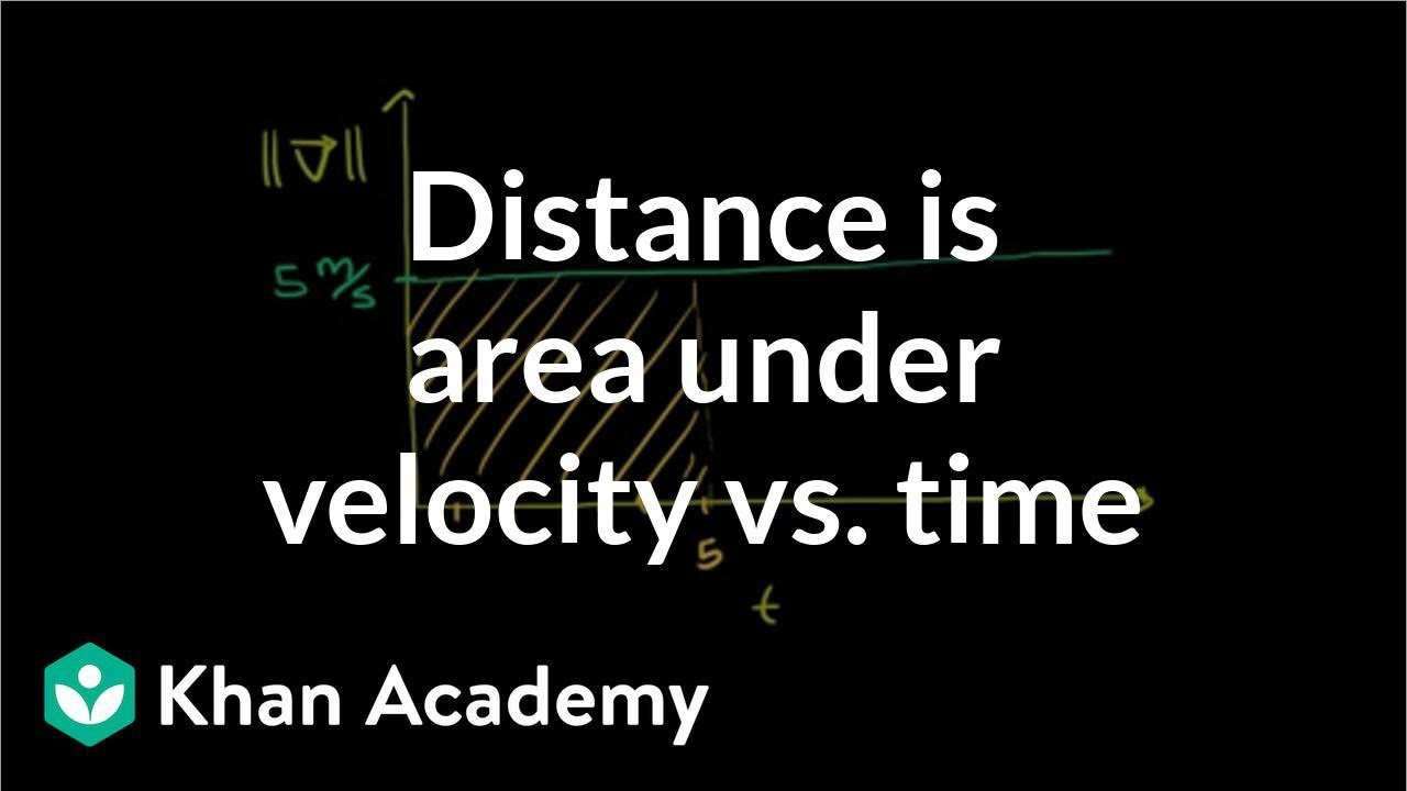 how to work out velocity with distance and time