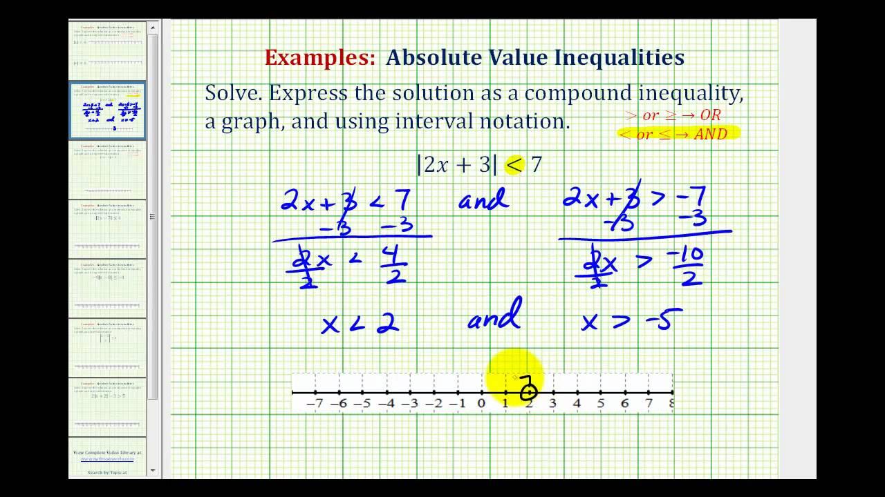 Solve Compound Inequalities  Beginning Algebra