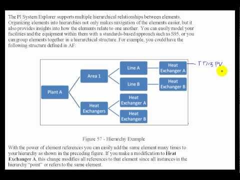 OSIsoft: Create/edit Elements. v2010
