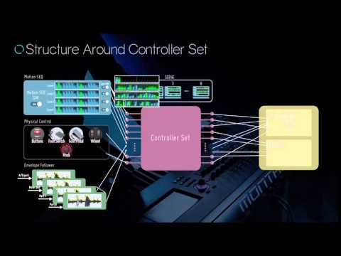Motion Control structure