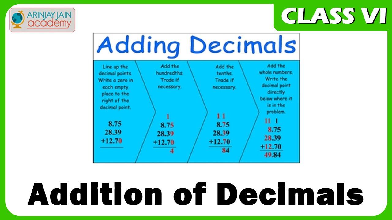Addition Of Decimals - Kidz Activities