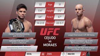 UFC 238׃ Сехудо vs Мораес - Разбор полетов с Дэном Харди