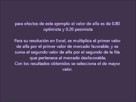 Criterios De Decision.wmv