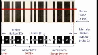 Barcode Grundlagen - Wie funktioniert ein linearer Strichcode (Code39)?