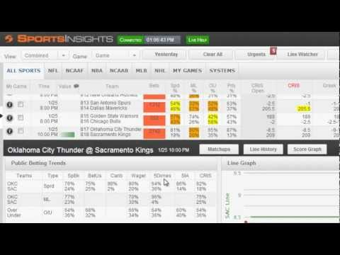 Sportsbook Insider Quick Start Video - How to Bet on Sports with Sports Insights