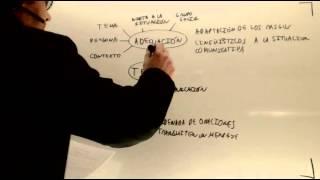 Coherencia cohesion adecuacion Lengua Acceso CFGS Academia Usero Estepona