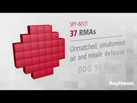 Raytheons SPY-6 Family of Radars