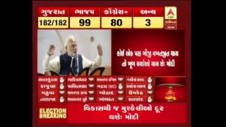 #abpasmita, #GujaratElection2017