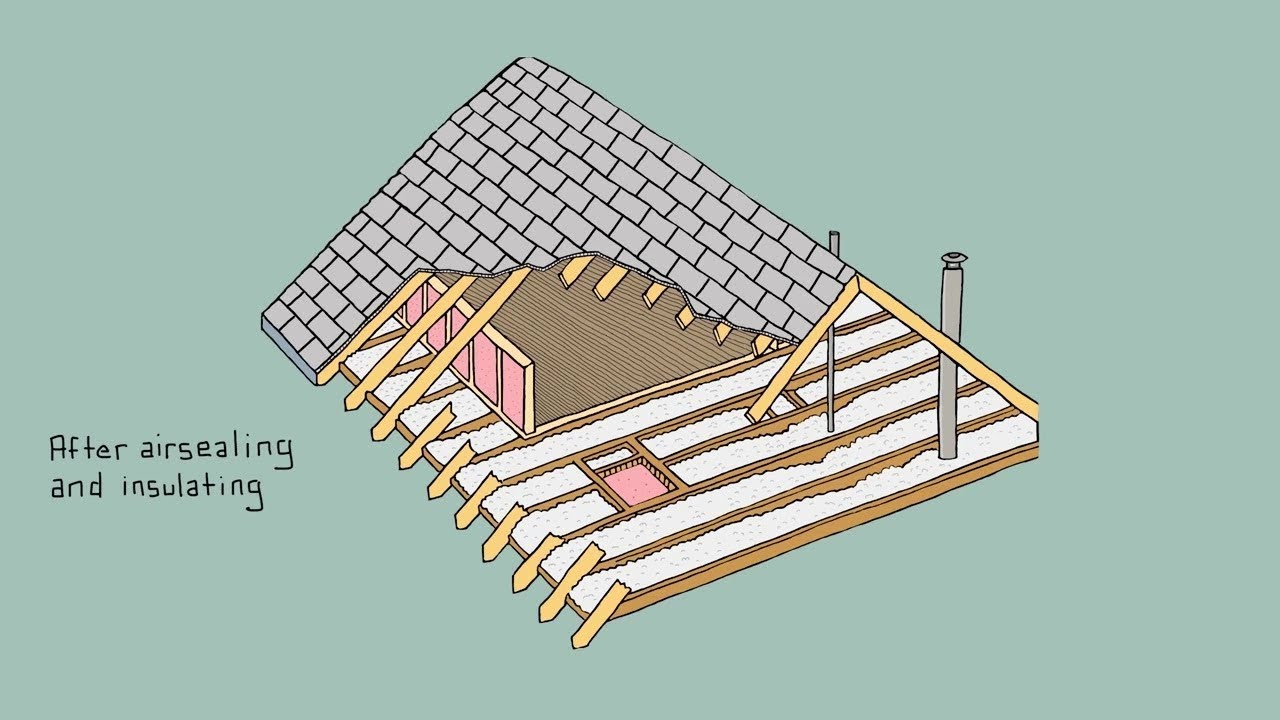 How To Air Seal And Insulate Your Vintage Home