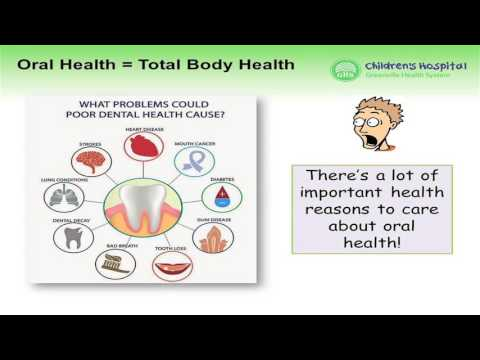 Medical Minute - Oral Health - The Mouth Body Connection