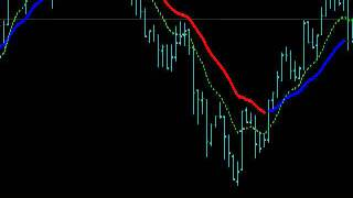 4XPipSnager and Forex UTurn Jan 26 2012.mp4