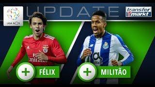 Marktwerte Portugal: Militão sorgt für Liga-Rekord – João Félix mit größtem Plus | TRANSFERMARKT