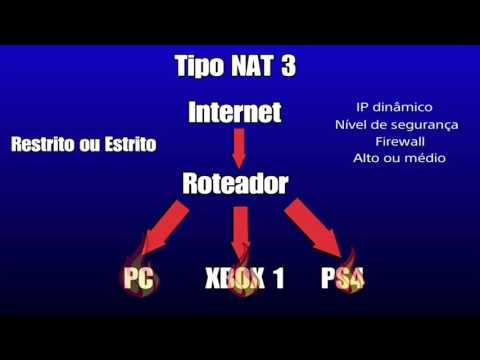 how to get an open nat type on xbox 1