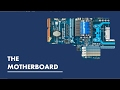 The motherboard parts and functions mp3