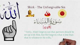 Importance of Tauheed and Avoidance of Shirk