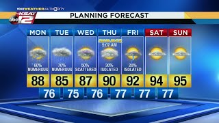 WATCH: Kaiti's Weather Webcast