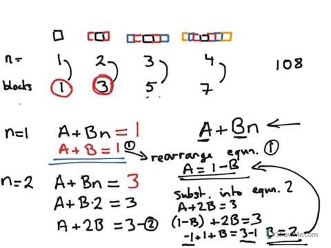 Year 9, an equation for a series? A math method 1 to solve a sequence which has form A + Bn, eg 2n-1