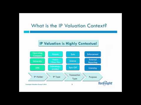 IP Valuation – Understanding the Financial Value of IP Assets