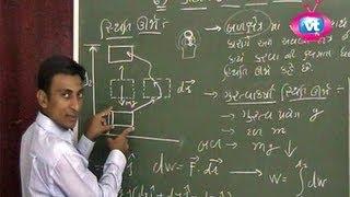"""Physics Lesson 06 """"Karya Urja ane Powar"""" (Sem-1 HSC/GSEB)"""