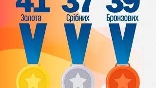 Рекорди українців на Паралімпійських іграх-2016