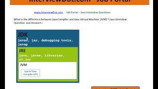 Java Interview Question and Answers Difference between java compiler and java virtual machine