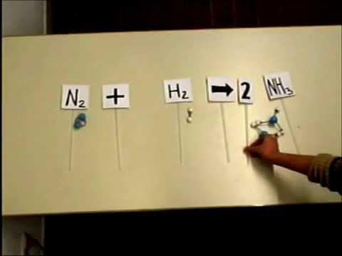 Gleichung Entstehung Von Ammoniak