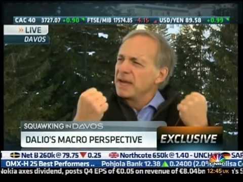 Ray Dalio - Asset Allocation, Risk Parity, Diversification (CNBC)