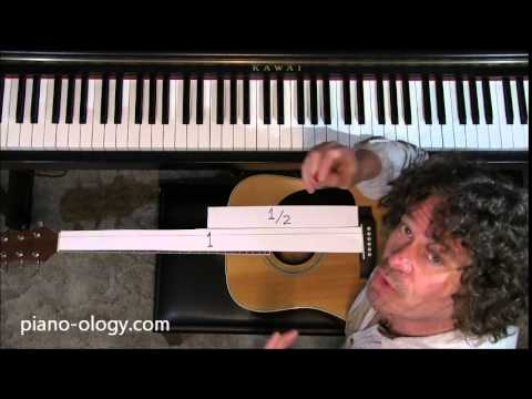 Piano-ology: The Physics of Sound: The Physical Basis of Harmony