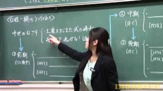 資料・訂正・テストなどは本サイトから→ http://manavee.com/?v=2007571.