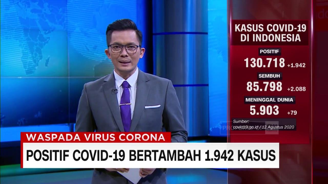 Positif Covid-19 Bertambah 1.942 Kasus