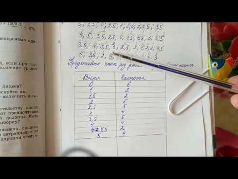 1030 Алгебра 8 класс, элементы статистики, задача статистика, в ходе опроса 40 учащихся, математика