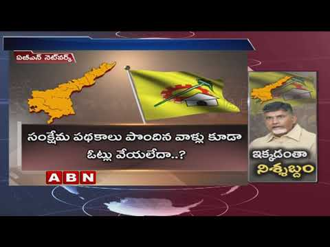 TDP Supporters Shocked by Party's Performance in AP   ABN Telugu