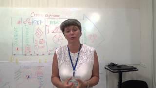 Марина Родзинкевич, педагог, фасилитатор. Отзыв о тренинге
