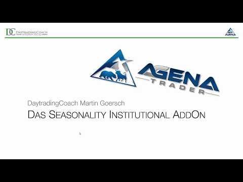 Live Marktanalysen  Neuvorstellung  Seasonality Institutional  Add On mit Martin Goersch