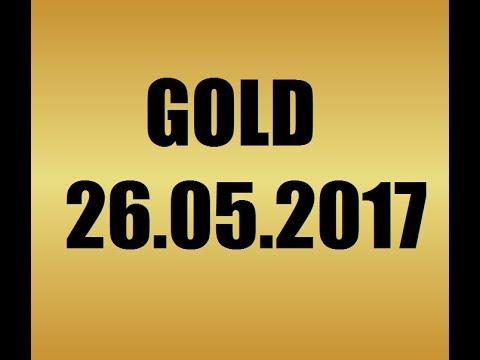 Цена на золото  в долларах США за тройскую унцию
