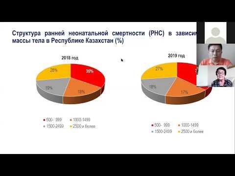 Резервы снижения неонатальной смертности в Республике Казахстан
