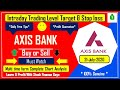 AxisBank Latest News  Important Support And Resistance Share Market