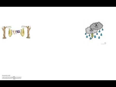 Video: Dalla frase attiva alla frase passiva e viceversa