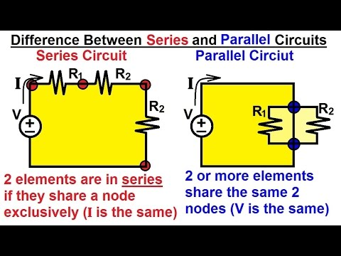 electrical engineering basic laws 7 of 31 differences between rh youtube com Series Circuit Diagram Grade 4 Illustration of Series Circuit Connection