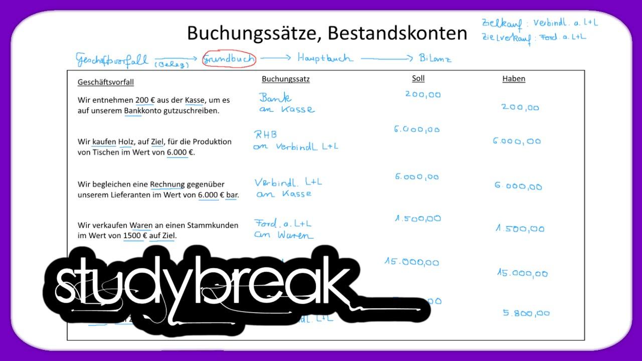 Grundbuch Buchungssätze Bestandskonten Externes Rechnungswesen
