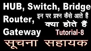 IA Exam(Informatic Assistant) Switch and Bridge Networking Devices