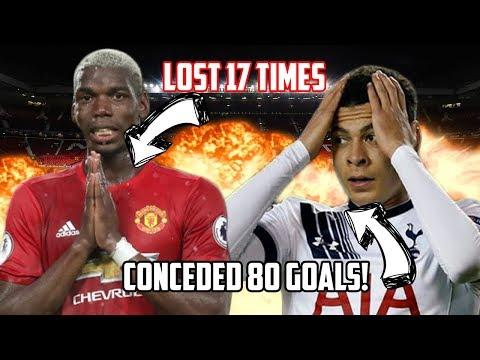 5 Premier League Bogey Teams