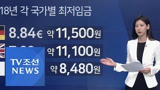 한국 최저임금, 상대수준으로는 OECD 3위