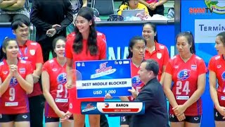 Philippines vs. Vietnam ||Team Highlights || Stats || Baron is 1st Middle Blocker