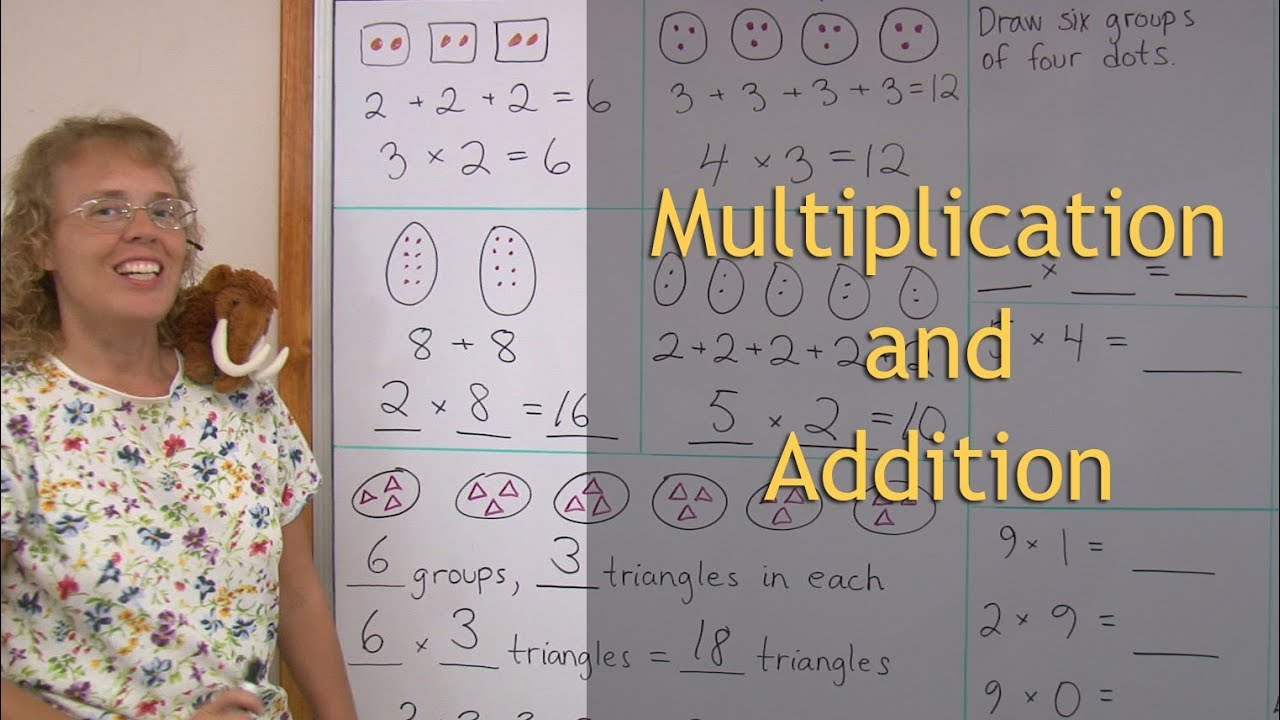 hight resolution of Multiplication as repeated addition (2nd grade math) - YouTube