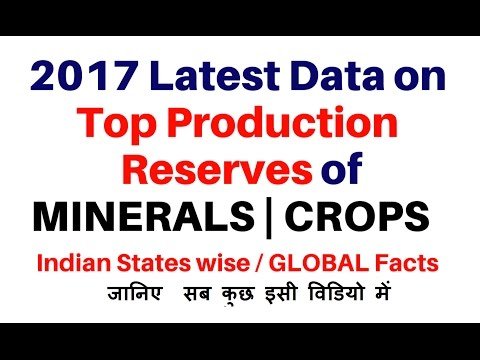 2017 Latest Data on Production | Reserves of MINERALS | CROPS for INDIA | WORLD   #UPPSC2017
