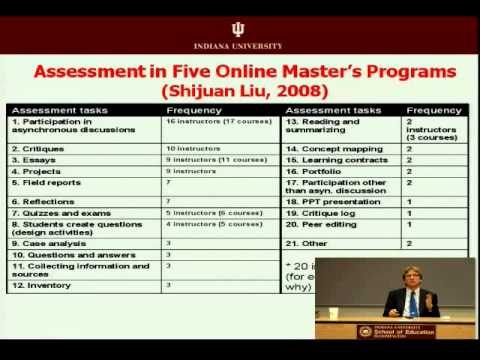 25. Assessing Student Online Learning