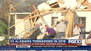 Baixar Alabama above average for tornadoes